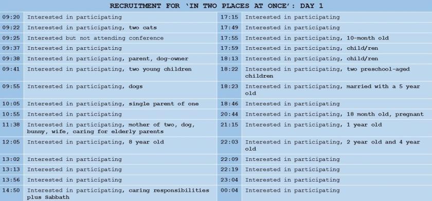 I2PO Recruitment Day 1
