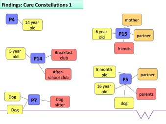 Care Constellations slide