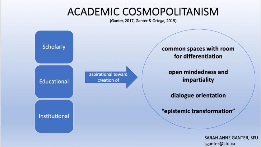 Academic cosmopolitanism