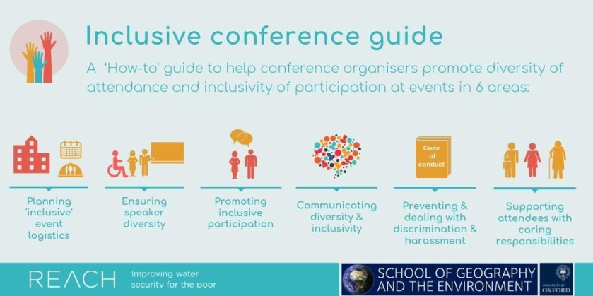 Inclusive Conference Blog_Fig 2